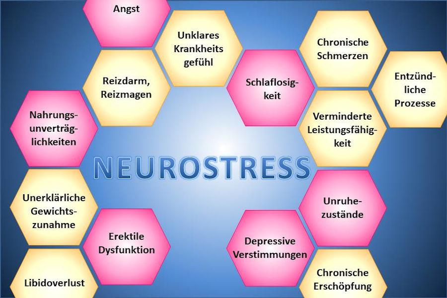 Neurostress_Symptome_900x600-4